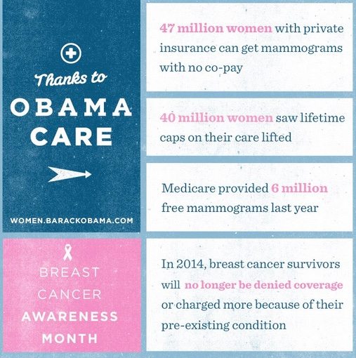 aca-free-breast-cancer-screening-for-women